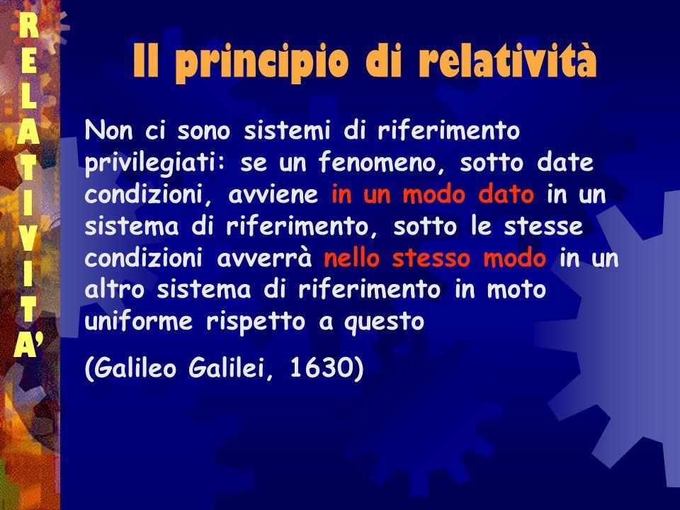 Il principio di relatività RELATIVITARELATIVITA Non ci sono sistemi di riferimento privilegiati: se un fenomeno, sotto date condizioni, avviene in un