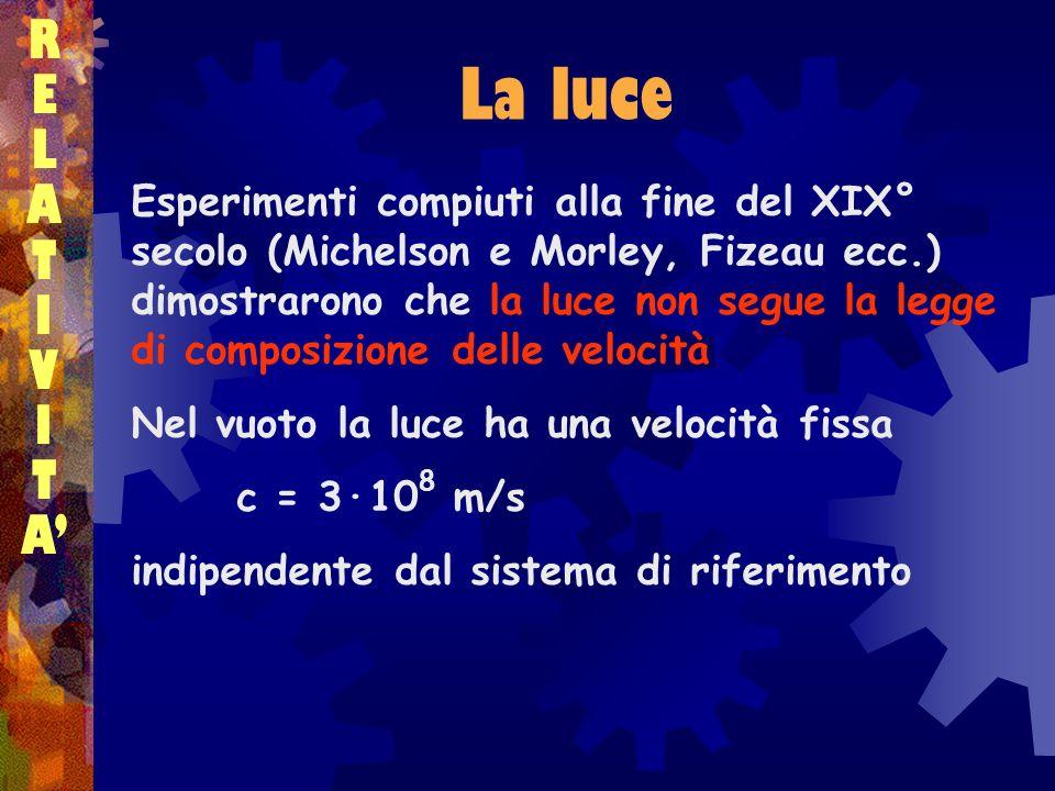 La luce RELATIVITARELATIVITA Esperimenti compiuti alla fine del XIX° secolo (Michelson e Morley, Fizeau ecc.) dimostrarono che la luce non segue la le