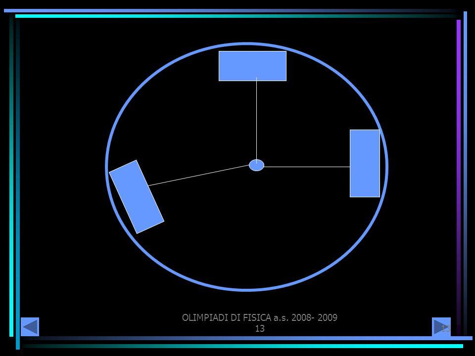 OLIMPIADI DI FISICA a.s. 2008- 2009 13
