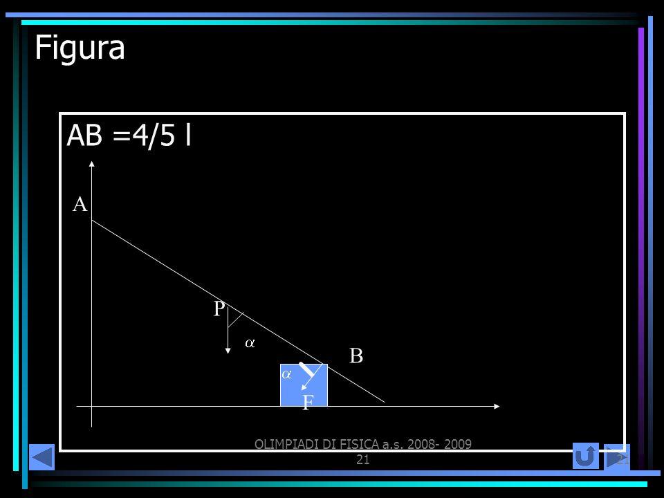 OLIMPIADI DI FISICA a.s. 2008- 2009 21 Figura AB =4/5 l A B P F