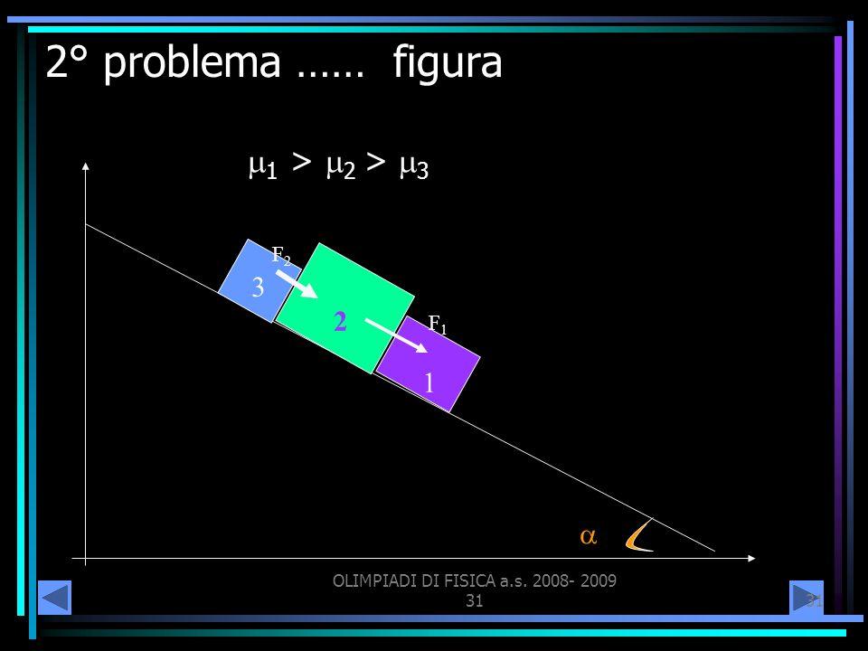 OLIMPIADI DI FISICA a.s. 2008- 2009 31 2° problema …… figura 1 > 2 > 3 1 2 3 F1F1 F2F2