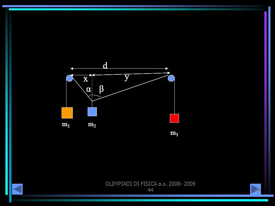 OLIMPIADI DI FISICA a.s. 2008- 2009 44 m1m1 m3m3 m2m2 x y d αβ m1m1 m3m3 m2m2 x y d αβ m1m1 m3m3 m2m2 x y d αβ m1m1 m3m3 m2m2 x y d αβ m1m1 m3m3 m2m2