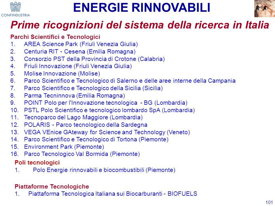101 Parchi Scientifici e Tecnologici 1.AREA Science Park (Friuli Venezia Giulia) 2.Centuria RIT - Cesena (Emilia Romagna) 3.Consorzio PST della Provin
