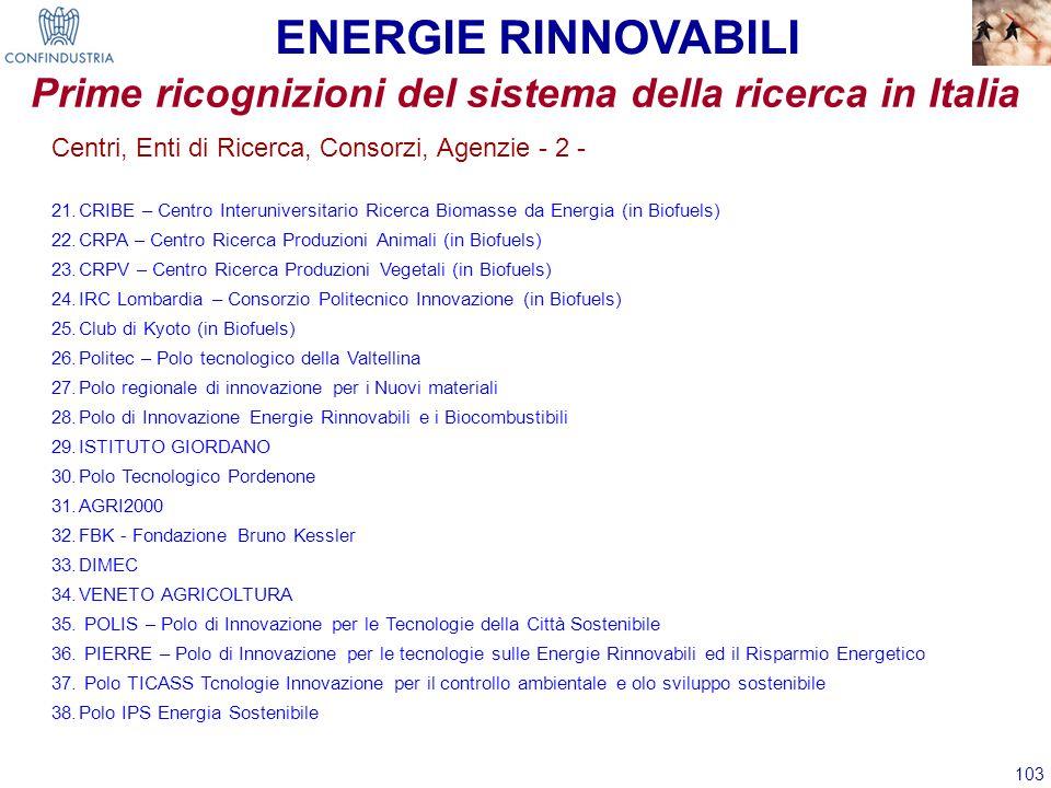 103 Centri, Enti di Ricerca, Consorzi, Agenzie - 2 - 21.CRIBE – Centro Interuniversitario Ricerca Biomasse da Energia (in Biofuels) 22.CRPA – Centro R
