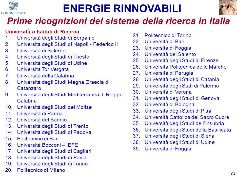 104 ENERGIE RINNOVABILI Prime ricognizioni del sistema della ricerca in Italia Università o Istituti di Ricerca 1.Università degli Studi di Bergamo 2.