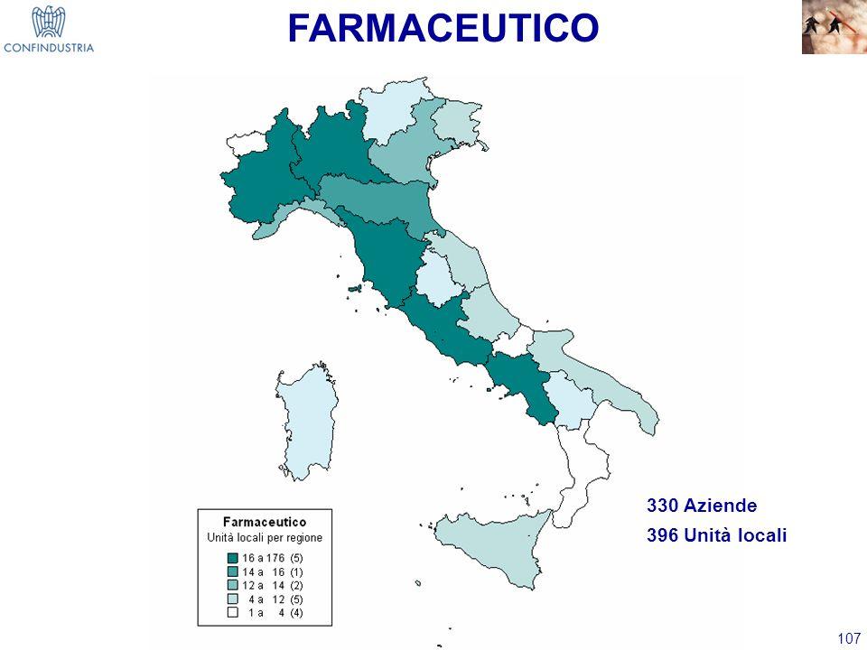 107 FARMACEUTICO 330 Aziende 396 Unità locali