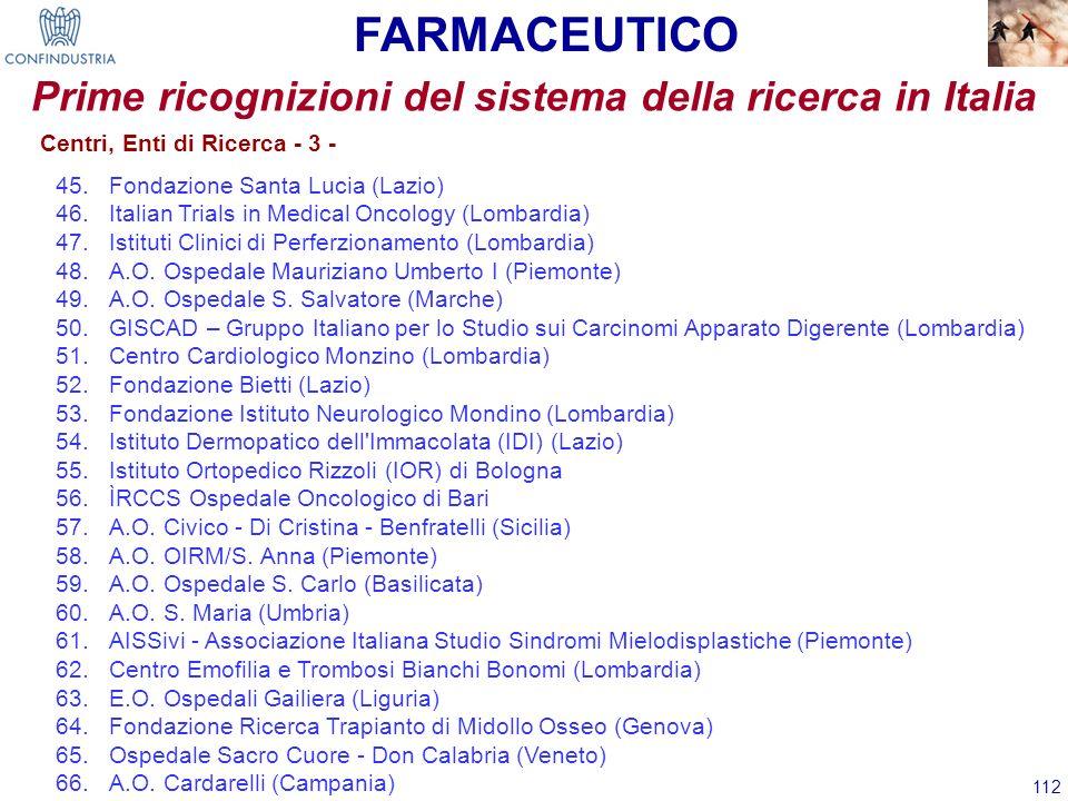 112 Prime ricognizioni del sistema della ricerca in Italia 45.Fondazione Santa Lucia (Lazio) 46.Italian Trials in Medical Oncology (Lombardia) 47.Isti