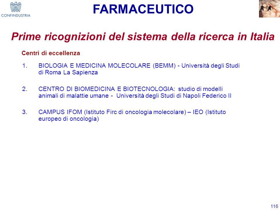 116 1.BIOLOGIA E MEDICINA MOLECOLARE (BEMM) - Università degli Studi di Roma La Sapienza 2.CENTRO DI BIOMEDICINA E BIOTECNOLOGIA: studio di modelli an