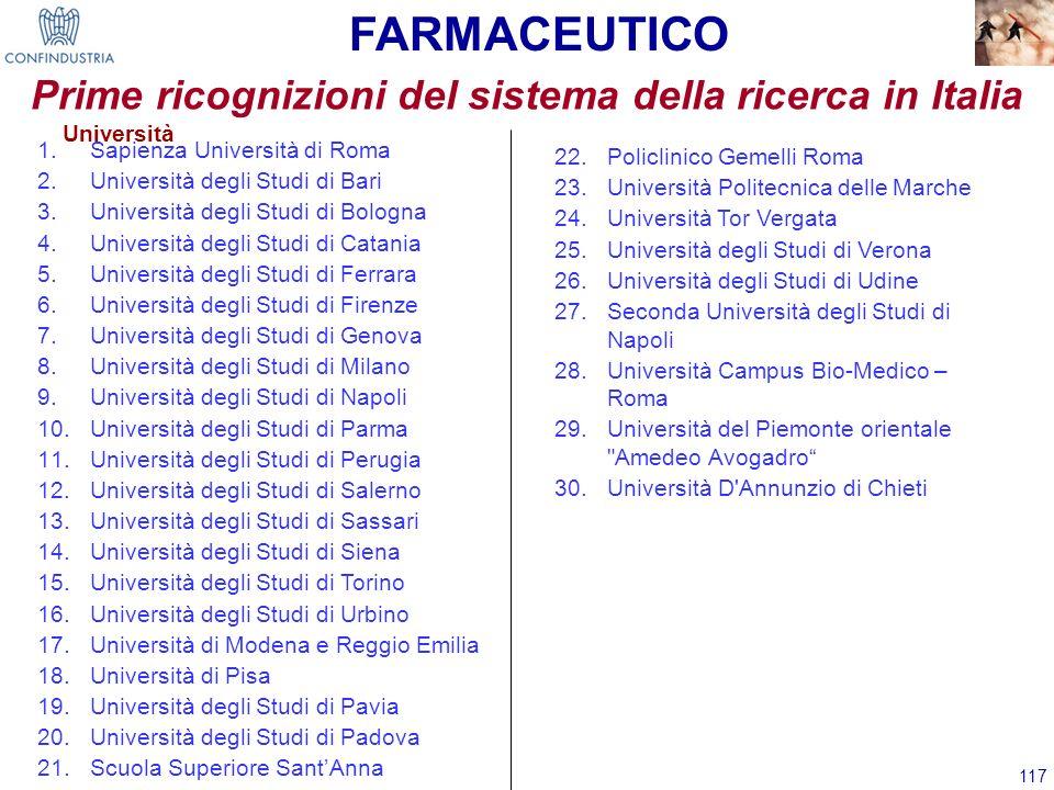 117 Prime ricognizioni del sistema della ricerca in Italia Università 1.Sapienza Università di Roma 2.Università degli Studi di Bari 3.Università degl