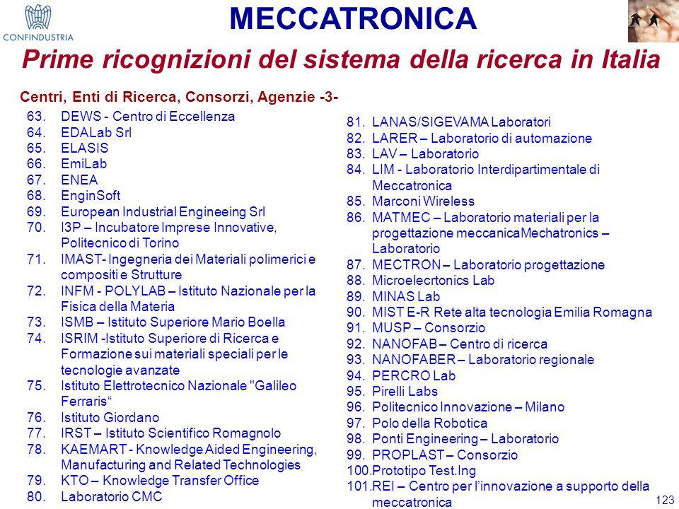 123 MECCATRONICA Prime ricognizioni del sistema della ricerca in Italia Centri, Enti di Ricerca, Consorzi, Agenzie -3- 63.DEWS - Centro di Eccellenza