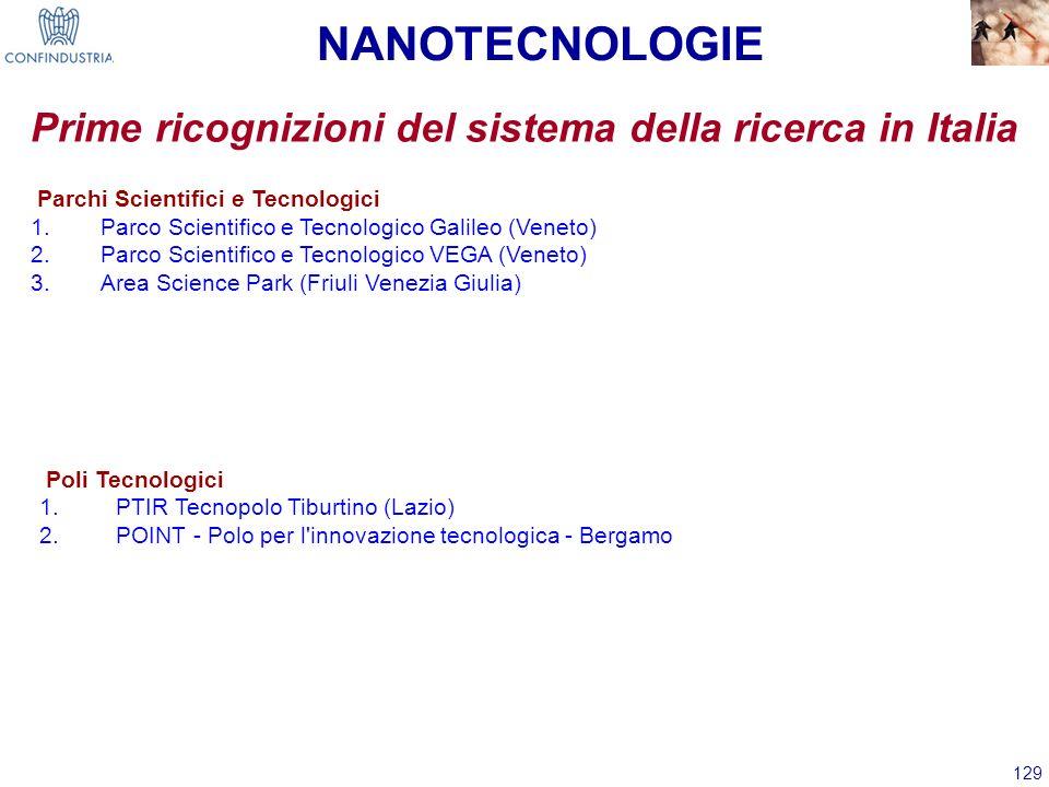 129 NANOTECNOLOGIE Prime ricognizioni del sistema della ricerca in Italia Parchi Scientifici e Tecnologici 1.Parco Scientifico e Tecnologico Galileo (