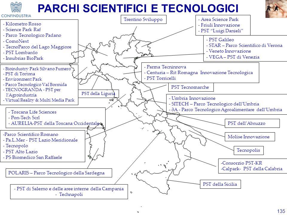 135 PARCHI SCIENTIFICI E TECNOLOGICI - Kilometro Rosso - Science Park Raf - Parco Tecnologico Padano - ComoNext - TecnoParco del Lago Maggiore - PST L