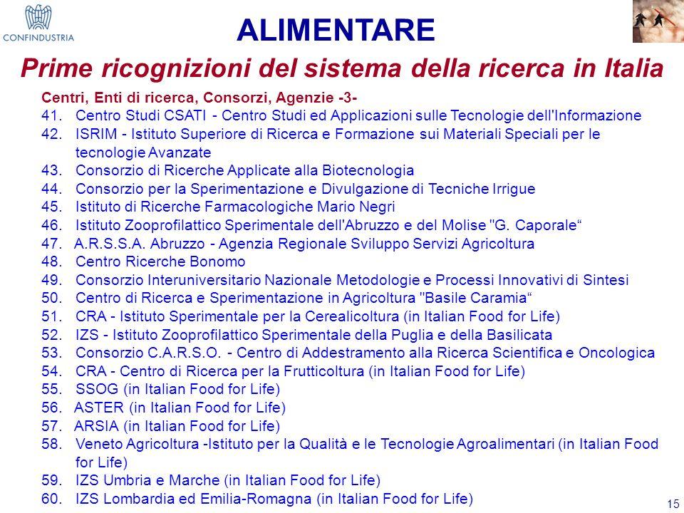 15 Prime ricognizioni del sistema della ricerca in Italia ALIMENTARE Centri, Enti di ricerca, Consorzi, Agenzie -3- 41.Centro Studi CSATI - Centro Stu