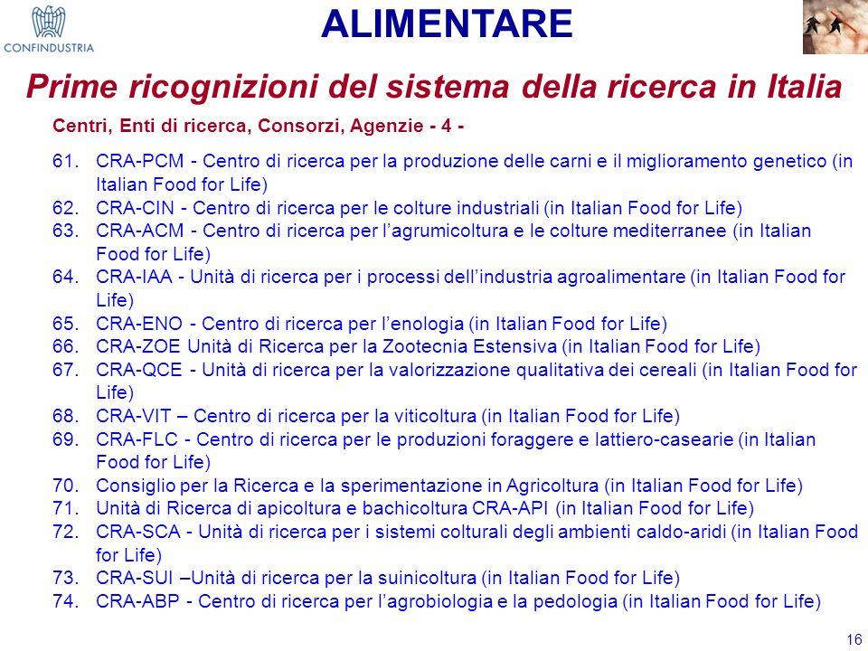 16 Prime ricognizioni del sistema della ricerca in Italia ALIMENTARE Centri, Enti di ricerca, Consorzi, Agenzie - 4 - 61. CRA-PCM - Centro di ricerca