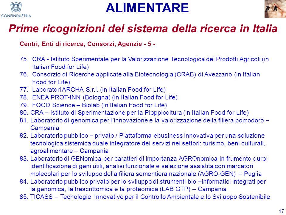 17 Centri, Enti di ricerca, Consorzi, Agenzie - 5 - 75. CRA - Istituto Sperimentale per la Valorizzazione Tecnologica dei Prodotti Agricoli (in Italia