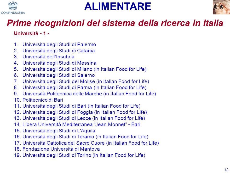 18 ALIMENTARE Prime ricognizioni del sistema della ricerca in Italia Università - 1 - 1.Università degli Studi di Palermo 2.Università degli Studi di