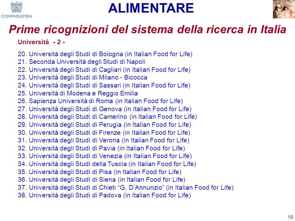 19 ALIMENTARE Prime ricognizioni del sistema della ricerca in Italia Università - 2 - 20.Università degli Studi di Bologna (in Italian Food for Life)