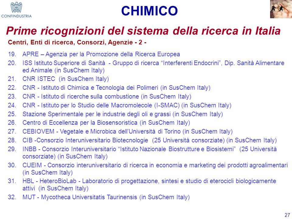 27 Prime ricognizioni del sistema della ricerca in Italia Centri, Enti di ricerca, Consorzi, Agenzie - 2 - 19.APRE – Agenzia per la Promozione della R
