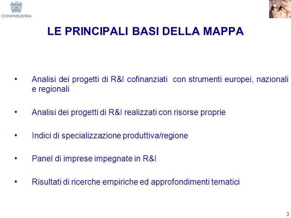 3 LE PRINCIPALI BASI DELLA MAPPA Analisi dei progetti di R&I cofinanziati con strumenti europei, nazionali e regionali Analisi dei progetti di R&I rea