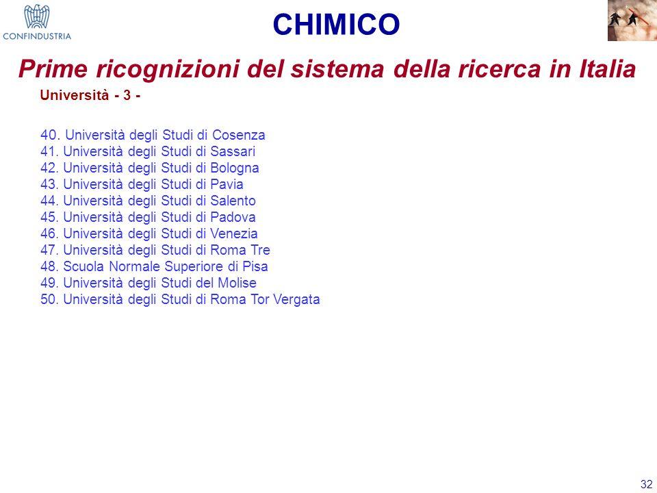 32 40. Università degli Studi di Cosenza 41. Università degli Studi di Sassari 42. Università degli Studi di Bologna 43. Università degli Studi di Pav