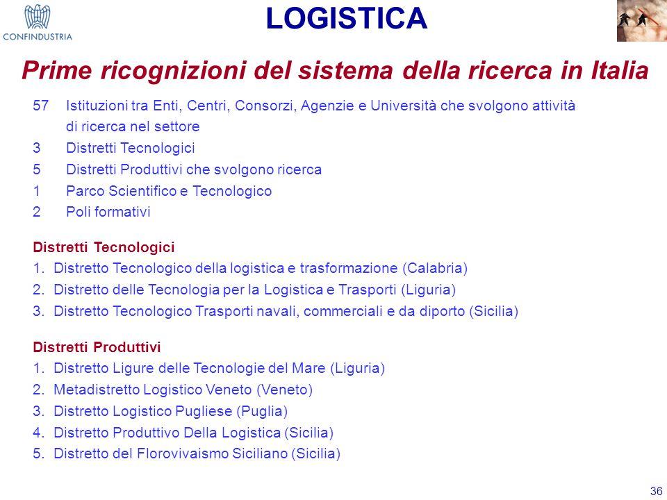 36 Prime ricognizioni del sistema della ricerca in Italia Distretti Tecnologici 1. Distretto Tecnologico della logistica e trasformazione (Calabria) 2