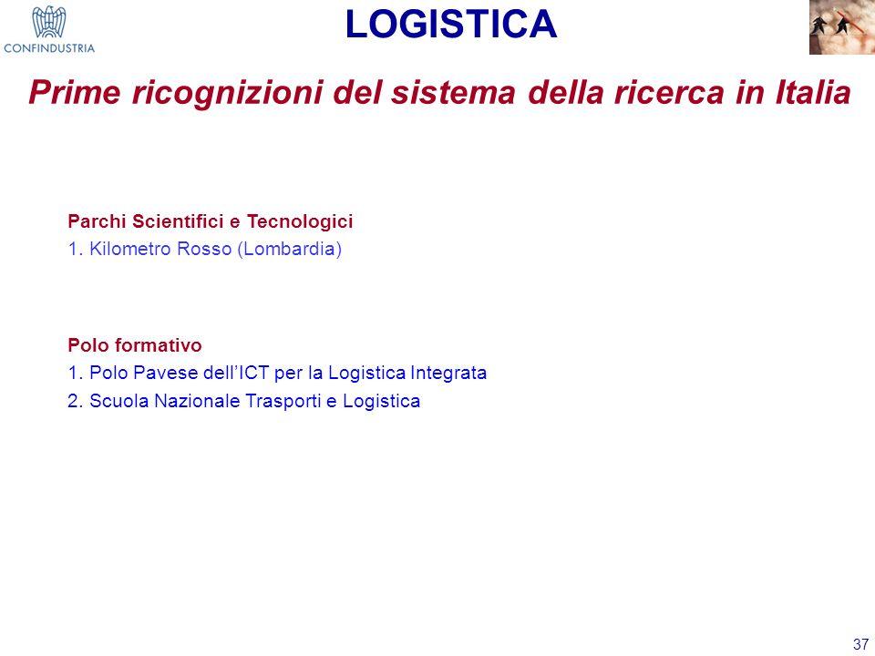 37 Prime ricognizioni del sistema della ricerca in Italia LOGISTICA Polo formativo 1. Polo Pavese dellICT per la Logistica Integrata 2. Scuola Naziona