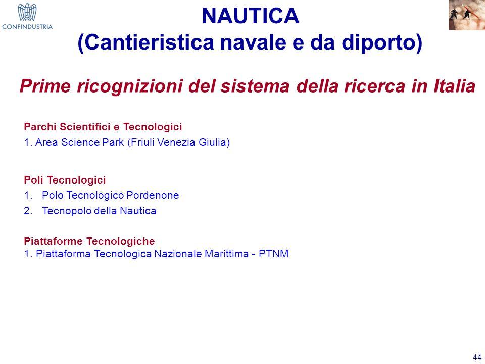 44 Prime ricognizioni del sistema della ricerca in Italia Poli Tecnologici 1.Polo Tecnologico Pordenone 2.Tecnopolo della Nautica Piattaforme Tecnolog