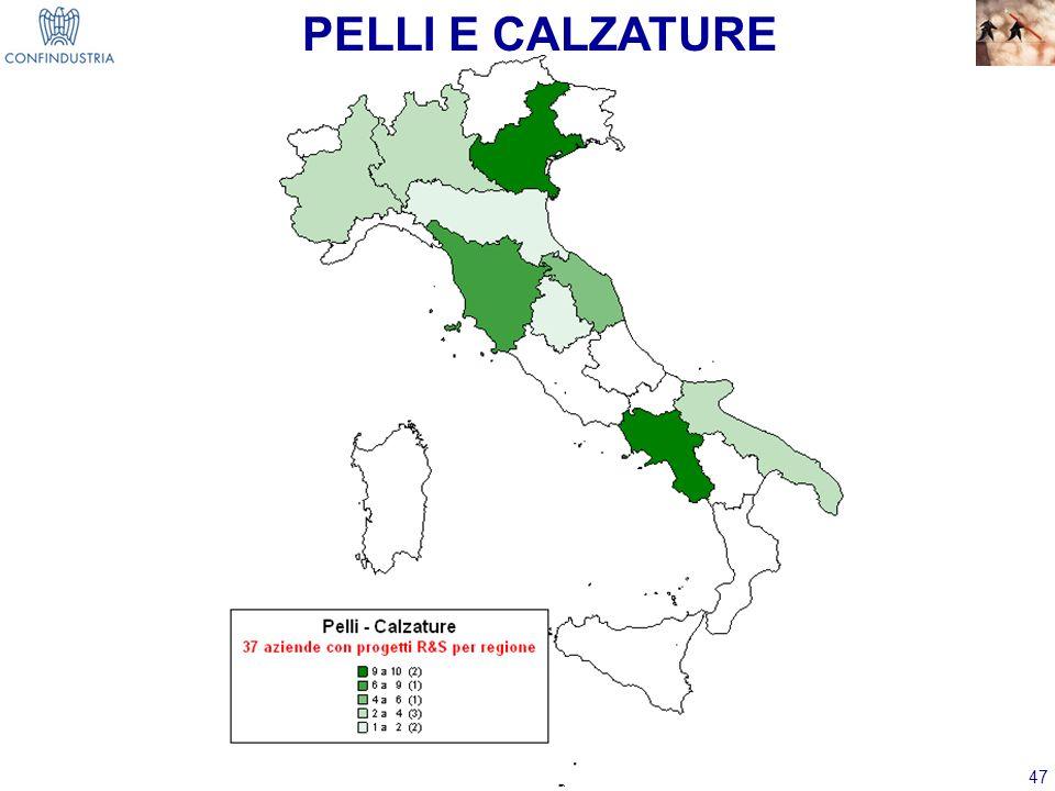 47 PELLI E CALZATURE