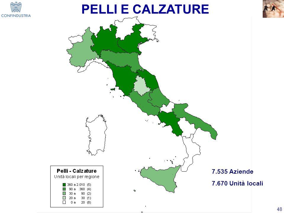48 PELLI E CALZATURE 7.535 Aziende 7.670 Unità locali