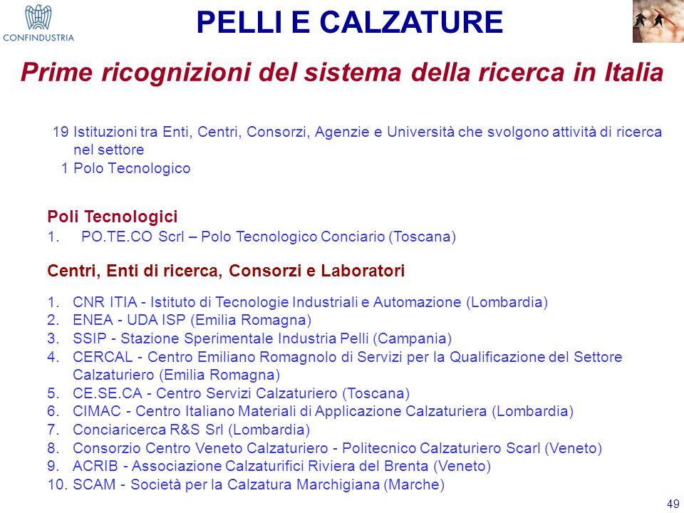 49 Prime ricognizioni del sistema della ricerca in Italia Poli Tecnologici 1.PO.TE.CO Scrl – Polo Tecnologico Conciario (Toscana) PELLI E CALZATURE 19