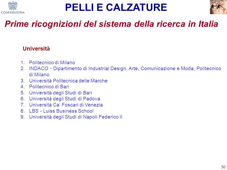 50 Prime ricognizioni del sistema della ricerca in Italia Università PELLI E CALZATURE 1.Politecnico di Milano 2.INDACO - Dipartimento di Industrial D