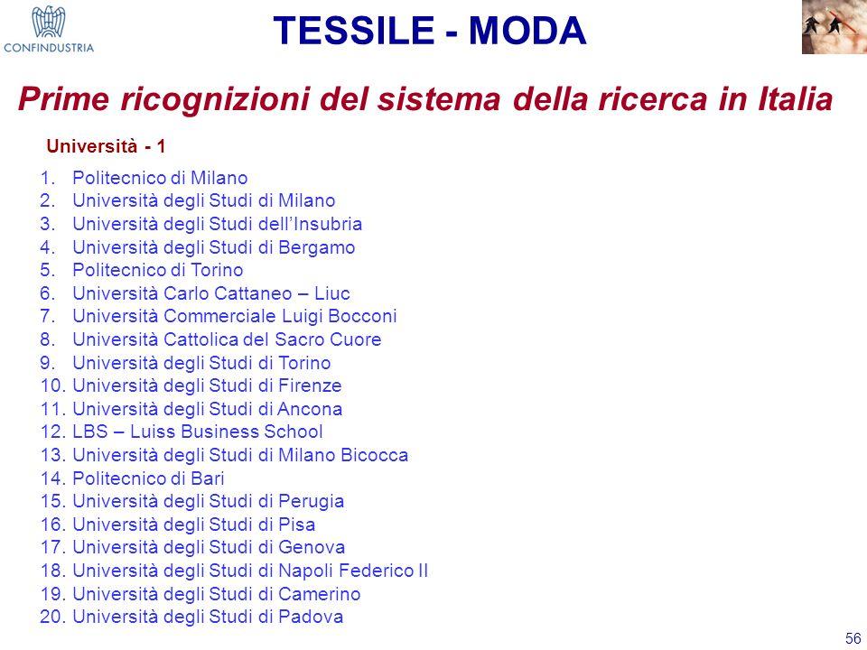 56 TESSILE - MODA Prime ricognizioni del sistema della ricerca in Italia Università - 1 1.Politecnico di Milano 2.Università degli Studi di Milano 3.U