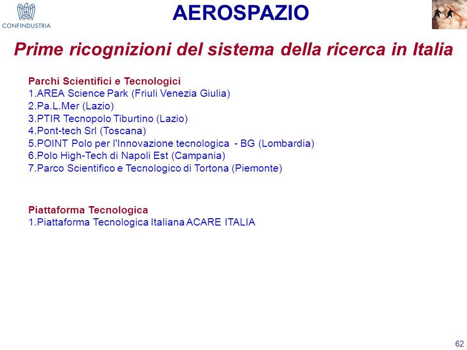 62 Prime ricognizioni del sistema della ricerca in Italia Parchi Scientifici e Tecnologici 1.AREA Science Park (Friuli Venezia Giulia) 2.Pa.L.Mer (Laz
