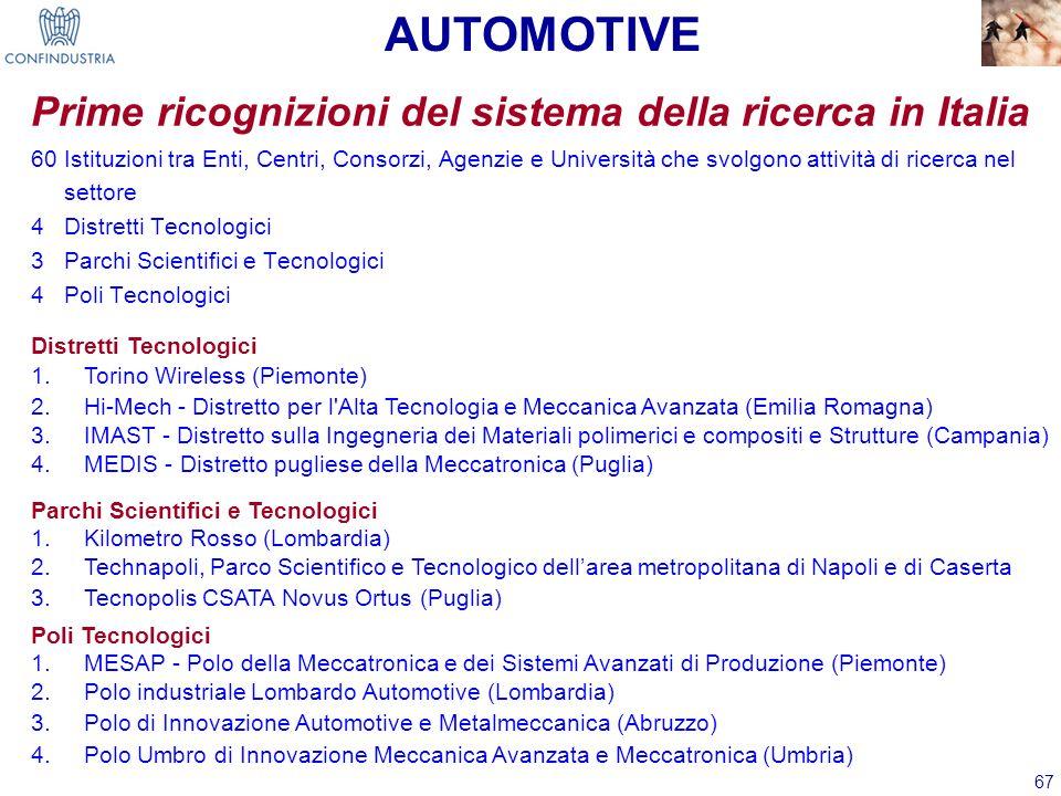 67 Prime ricognizioni del sistema della ricerca in Italia Distretti Tecnologici 1.Torino Wireless (Piemonte) 2.Hi-Mech - Distretto per l'Alta Tecnolog