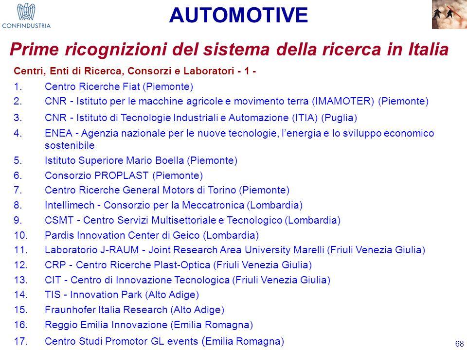 68 Prime ricognizioni del sistema della ricerca in Italia Centri, Enti di Ricerca, Consorzi e Laboratori - 1 - 1.Centro Ricerche Fiat (Piemonte) 2.CNR
