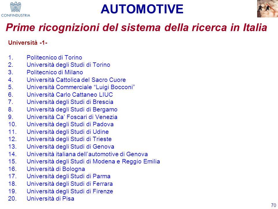 70 Università -1- 1.Politecnico di Torino 2.Università degli Studi di Torino 3.Politecnico di Milano 4.Università Cattolica del Sacro Cuore 5.Universi