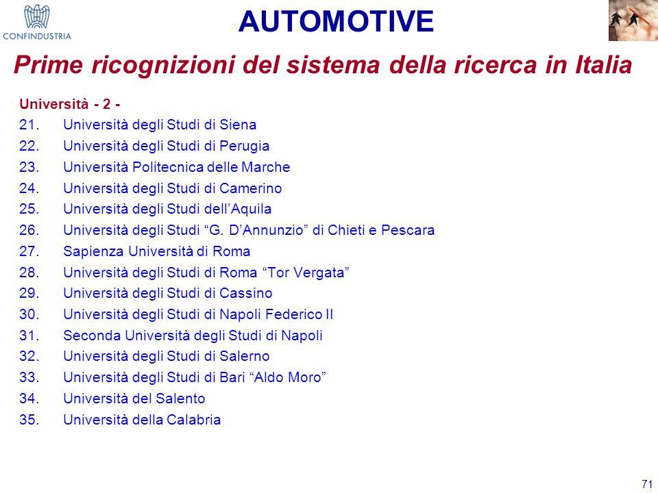 71 AUTOMOTIVE Prime ricognizioni del sistema della ricerca in Italia Università - 2 - 21.Università degli Studi di Siena 22.Università degli Studi di