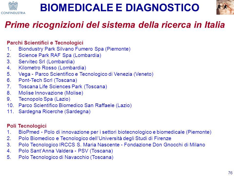 76 Prime ricognizioni del sistema della ricerca in Italia BIOMEDICALE E DIAGNOSTICO Poli Tecnologici 1.BioPmed - Polo di innovazione per i settori bio