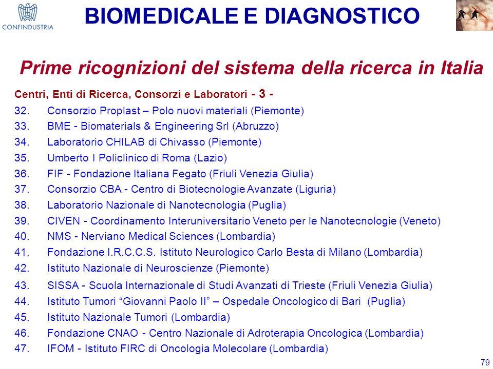 79 Prime ricognizioni del sistema della ricerca in Italia Centri, Enti di Ricerca, Consorzi e Laboratori - 3 - 32.Consorzio Proplast – Polo nuovi mate