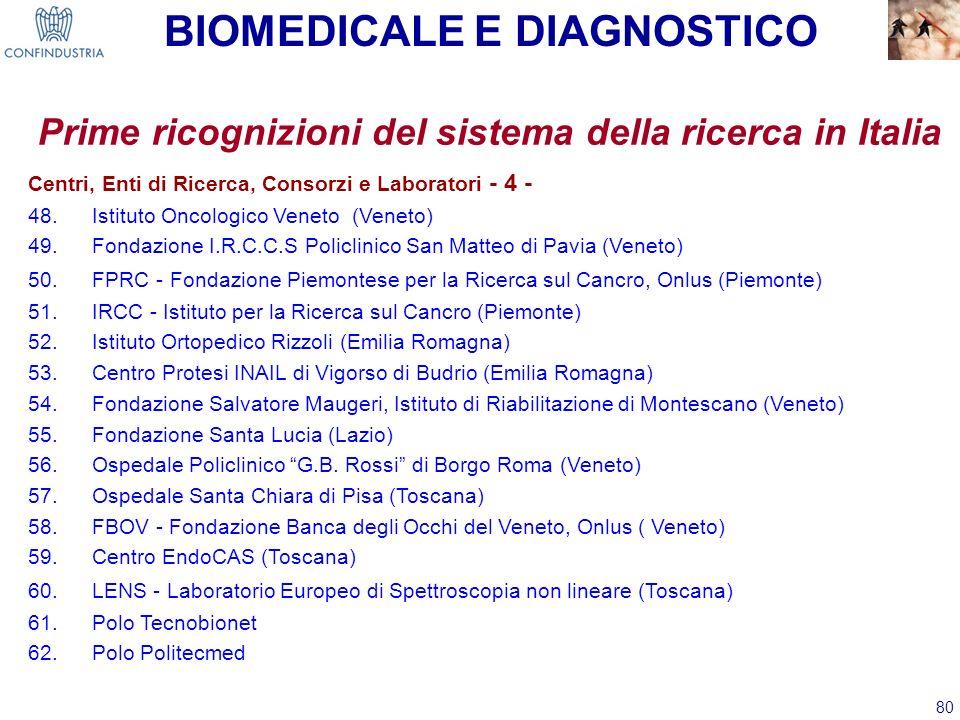 80 Prime ricognizioni del sistema della ricerca in Italia Centri, Enti di Ricerca, Consorzi e Laboratori - 4 - 48.Istituto Oncologico Veneto (Veneto)