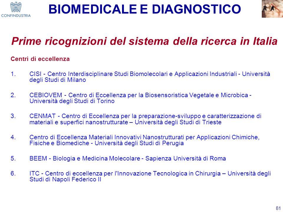 81 Prime ricognizioni del sistema della ricerca in Italia Centri di eccellenza 1.CISI - Centro Interdisciplinare Studi Biomolecolari e Applicazioni In