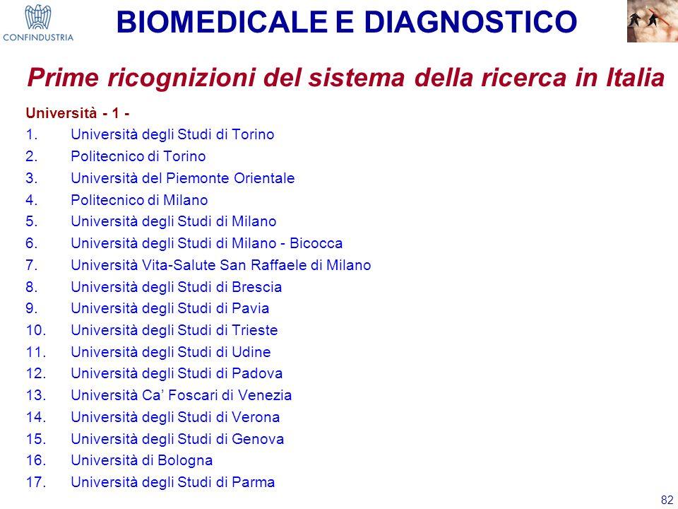 82 Prime ricognizioni del sistema della ricerca in Italia Università - 1 - 1.Università degli Studi di Torino 2.Politecnico di Torino 3.Università del