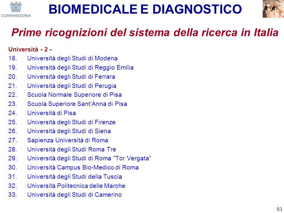 83 Prime ricognizioni del sistema della ricerca in Italia Università - 2 - 18.Università degli Studi di Modena 19.Università degli Studi di Reggio Emi