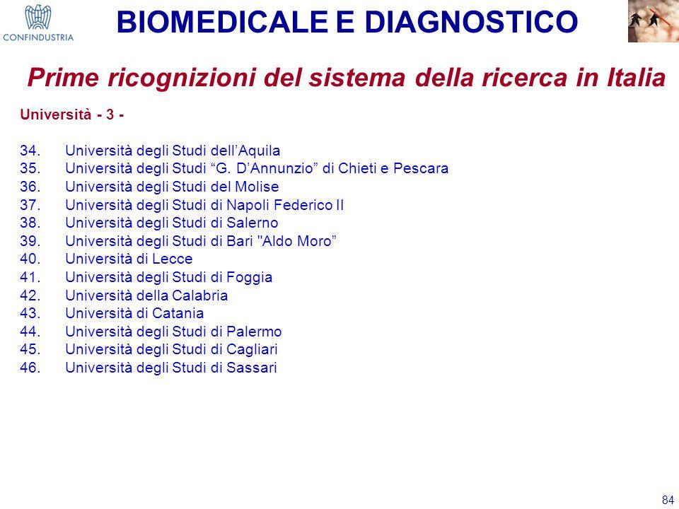84 BIOMEDICALE E DIAGNOSTICO Prime ricognizioni del sistema della ricerca in Italia Università - 3 - 34.Università degli Studi dellAquila 35.Universit