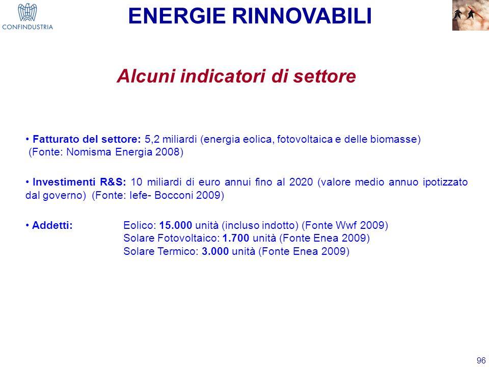 96 Alcuni indicatori di settore ENERGIE RINNOVABILI Fatturato del settore: 5,2 miliardi (energia eolica, fotovoltaica e delle biomasse) (Fonte: Nomism