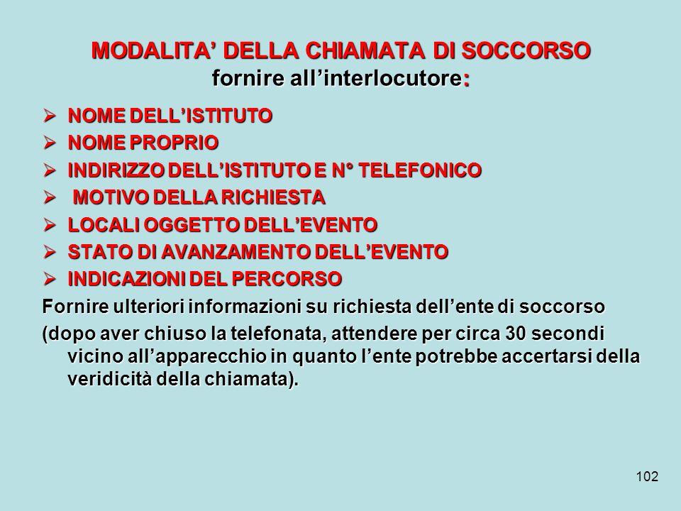 102 MODALITA DELLA CHIAMATA DI SOCCORSO fornire allinterlocutore: NOME DELLISTITUTO NOME DELLISTITUTO NOME PROPRIO NOME PROPRIO INDIRIZZO DELLISTITUTO