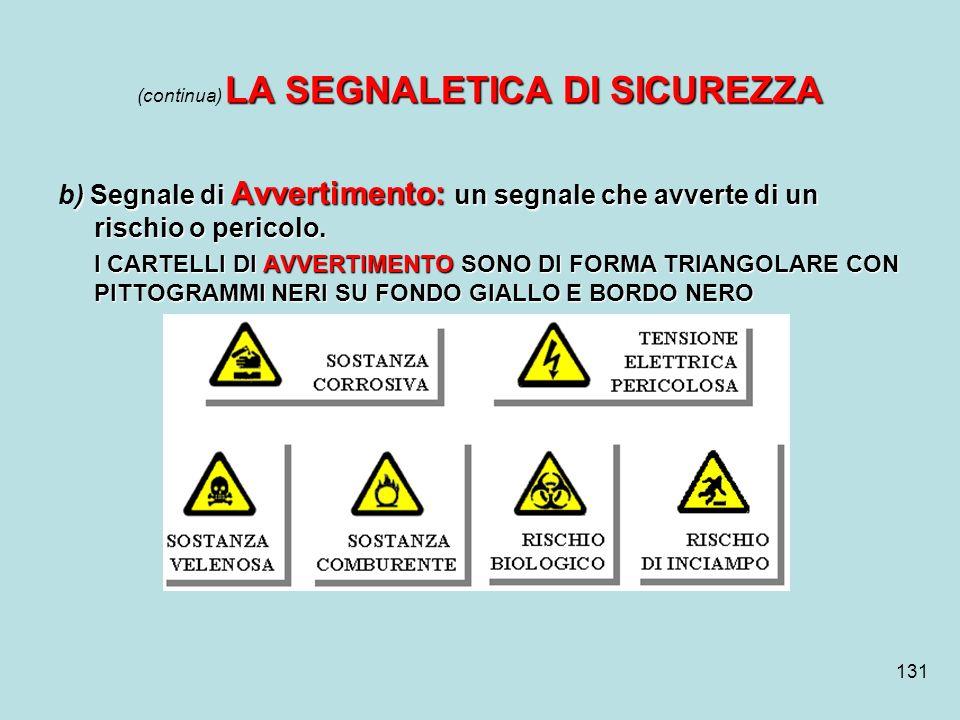 131 LA SEGNALETICA DI SICUREZZA (continua) LA SEGNALETICA DI SICUREZZA ) Segnale di Avvertimento: un segnale che avverte di un rischio o pericolo. b)