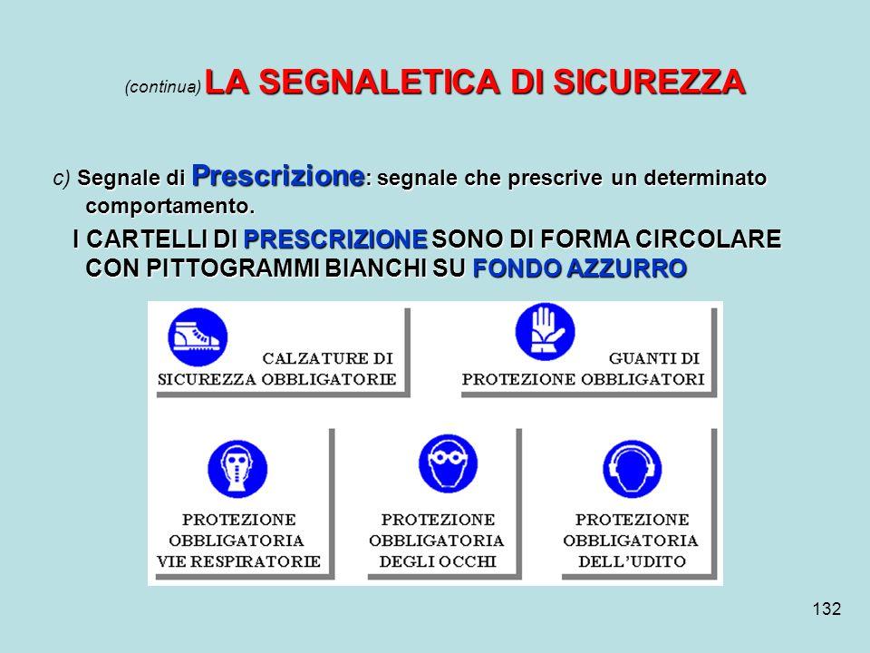 132 LA SEGNALETICA DI SICUREZZA (continua) LA SEGNALETICA DI SICUREZZA Segnale di Prescrizione : segnale che prescrive un determinato comportamento. c