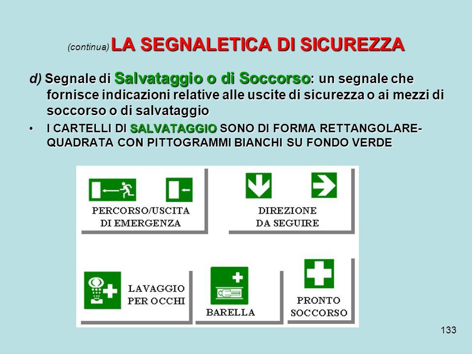 133 LA SEGNALETICA DI SICUREZZA (continua) LA SEGNALETICA DI SICUREZZA Segnale di Salvataggio o di Soccorso : un segnale che fornisce indicazioni rela
