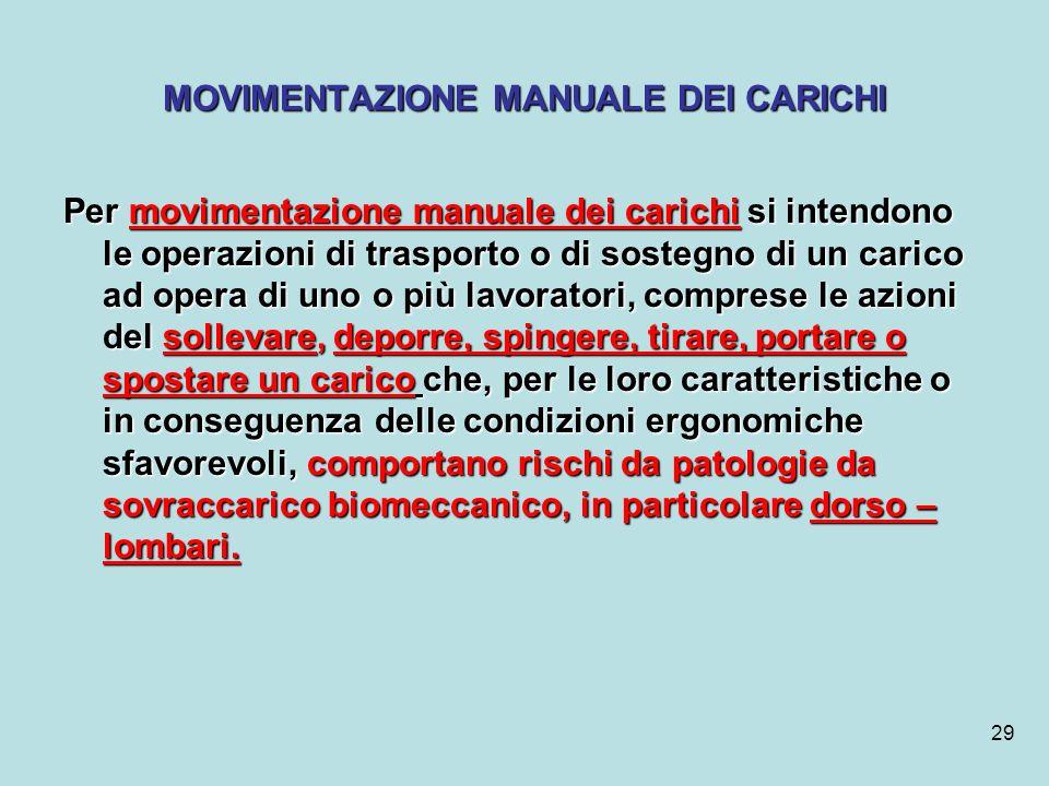 29 MOVIMENTAZIONE MANUALE DEI CARICHI Per movimentazione manuale dei carichi si intendono le operazioni di trasporto o di sostegno di un carico ad ope